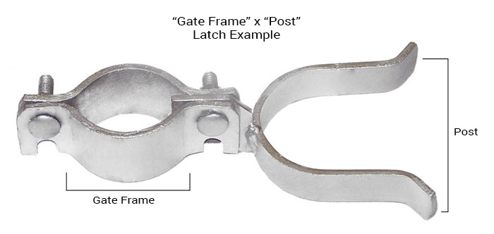 Latch Diagram